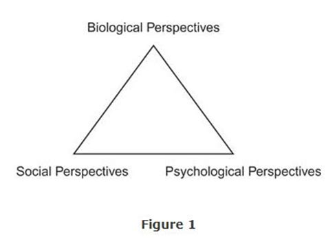 Newest abnormal-psychology Questions - Psychology